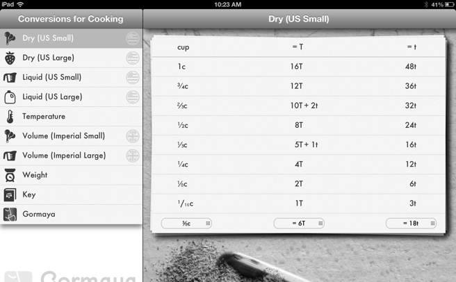 Conversions for Cooking for iPad
